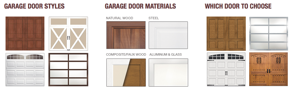 Clopay garage doors garage doors contractors for Garage door materials
