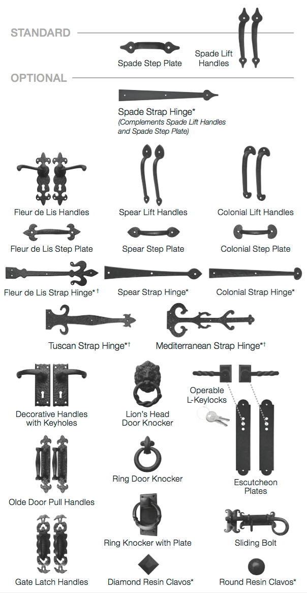 Clopay Garage Doors | Hardware